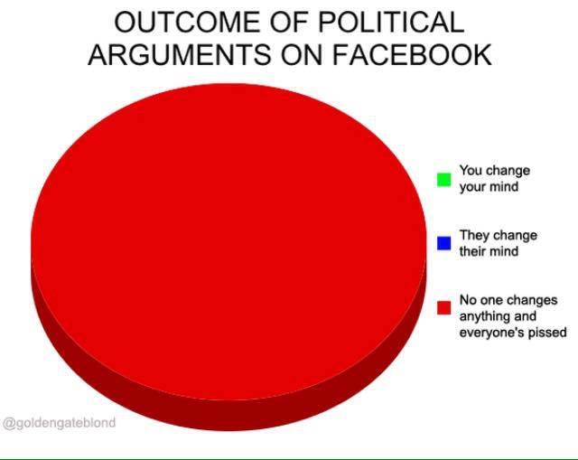 Does it blow your mind how many essays, columns, and articles are written every day on politics?